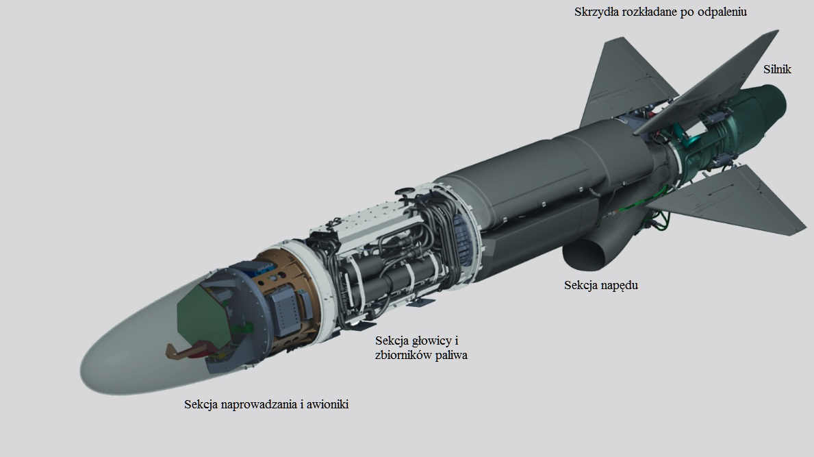 Surya Malam Rbs15 Mk3 Surface To Surface Missile Ssm