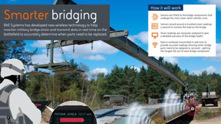 bridging_monitor_thumbnail