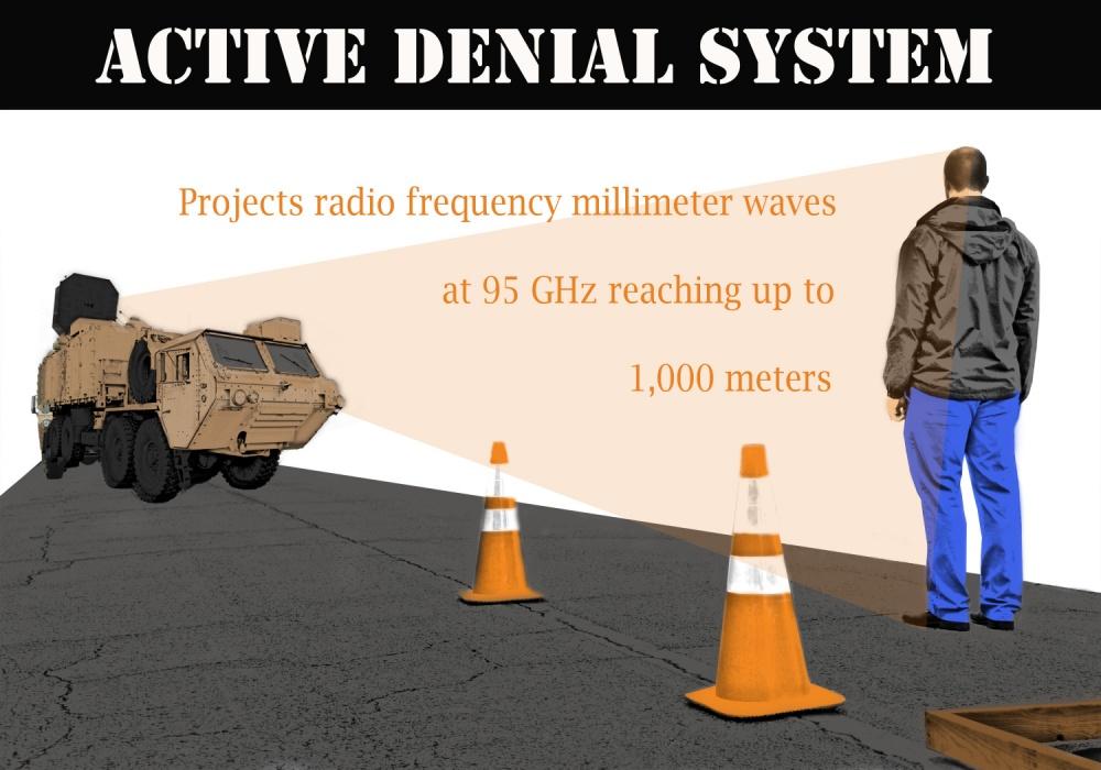 Idea działania Active Denial Service: Demonstranci potraktowani promieniowaniem mikrofalowym odnoszą wrażenie nagłego gorąca na skórze. Zastosowanie urządzenia nie pozostawia jednak na ludziach żadnych śladów, zaś fizyczne objawy ustępują po wyjściu spod jego zasięgu. (US Air Force /  Senior Airman Danielle Quilla)