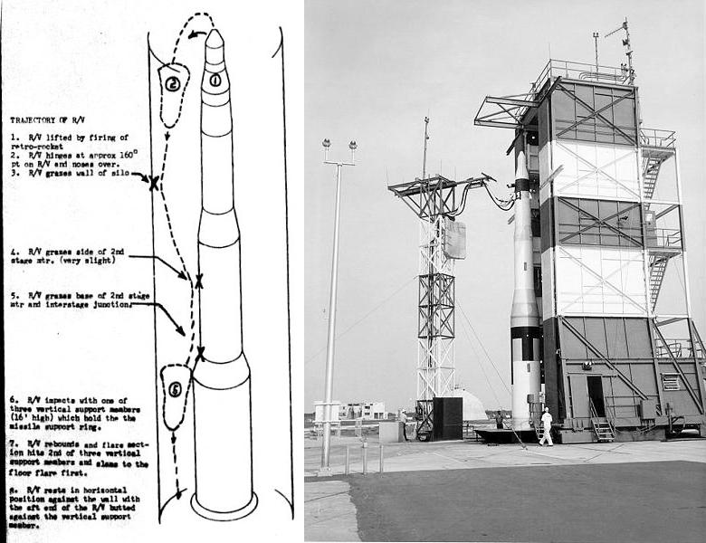Rysunek pokazujący przebieg wypadku z pociskiem Minuteman 5 grudnia 1964 roku i rakieta na naziemnym stanowisku startowym (US Air Force)