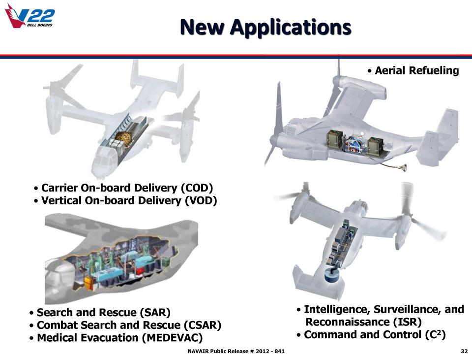 Przewidywane w 2012 roku specjalistyczne wersje Ospreya: transportowa dla lotniskowców, tankowania powietrznego, ratownicza i ewakuacji medycznej, wczesnego ostrzegania i dowodzenia. (US Navy / NAVAIR)