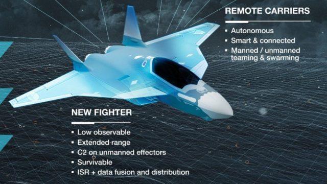 Europejskie myśliwce przyszłości